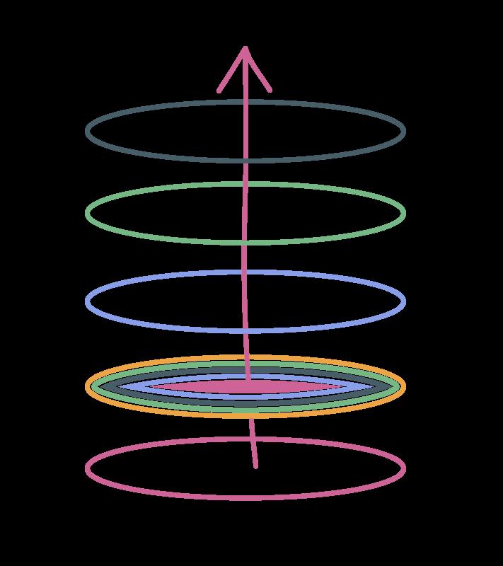 Fünf parallele Welten