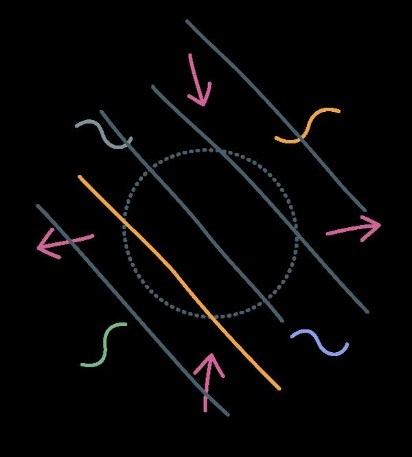 innerer Offline-Modus
